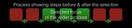 ProcessSteps.002.jpeg.001