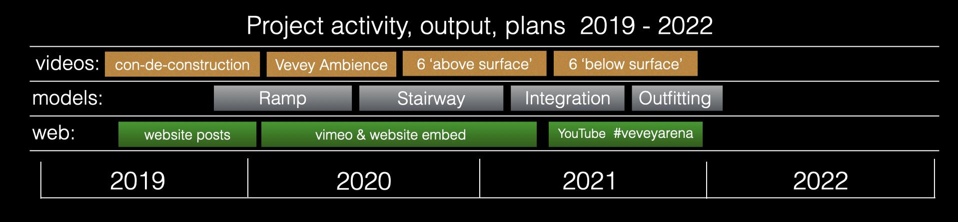 aVevey_TIMELINE_activity_narrow.006