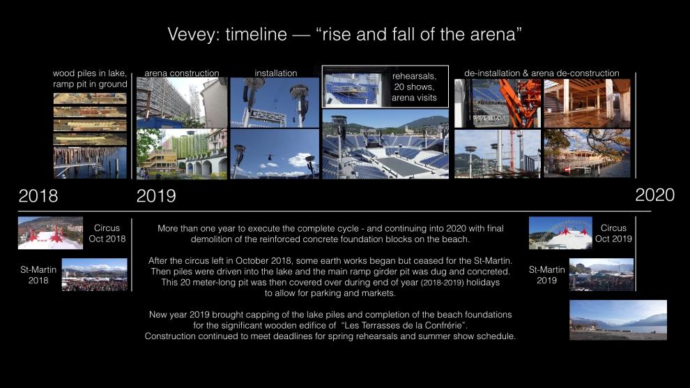 aVevey_TIMELINE.003